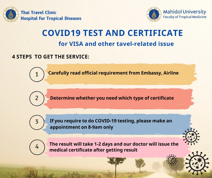 COVID19 test and certificate